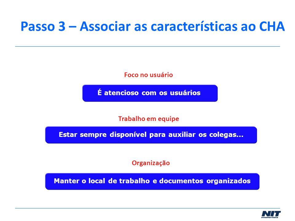 Passo 3 – Associar as características ao CHA