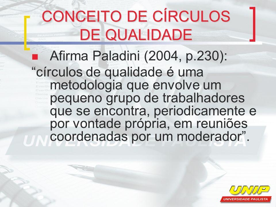 CONCEITO DE CÍRCULOS DE QUALIDADE