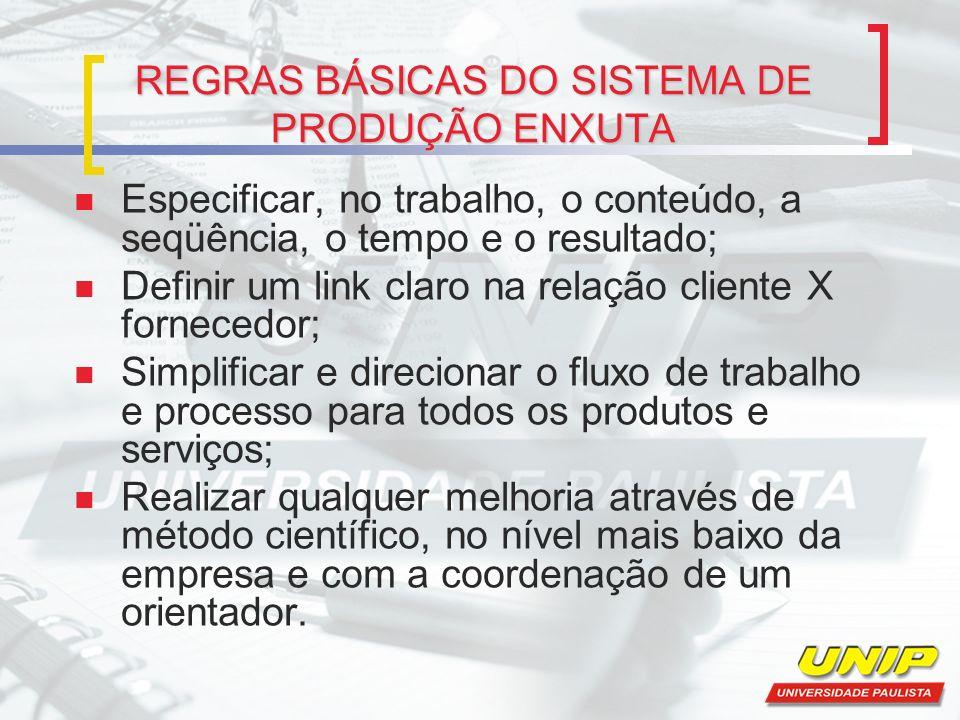 REGRAS BÁSICAS DO SISTEMA DE PRODUÇÃO ENXUTA