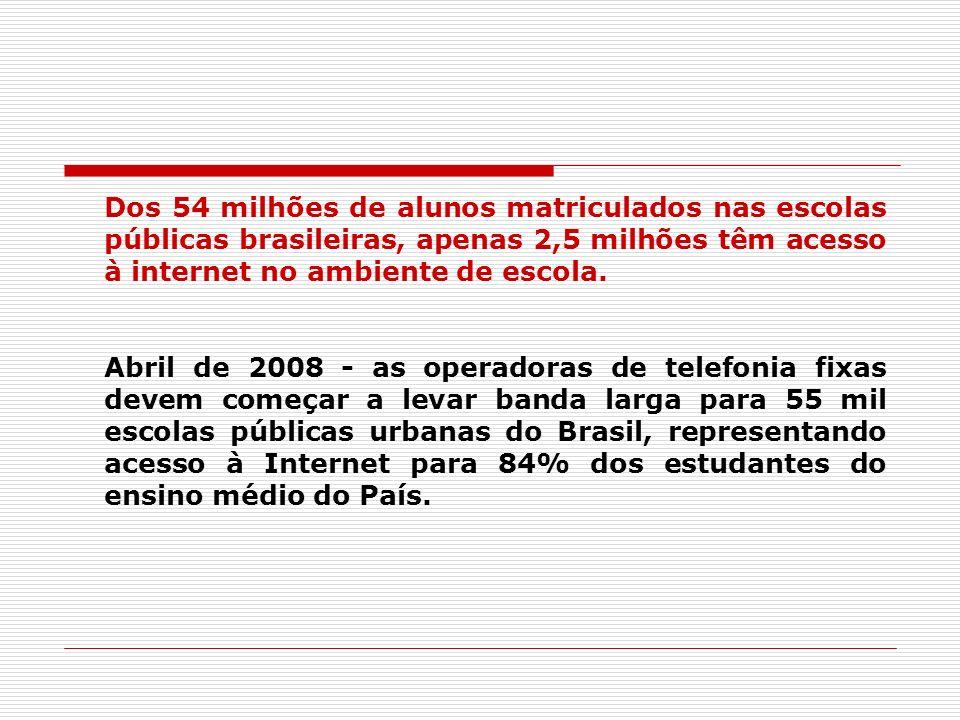 Dos 54 milhões de alunos matriculados nas escolas públicas brasileiras, apenas 2,5 milhões têm acesso à internet no ambiente de escola.