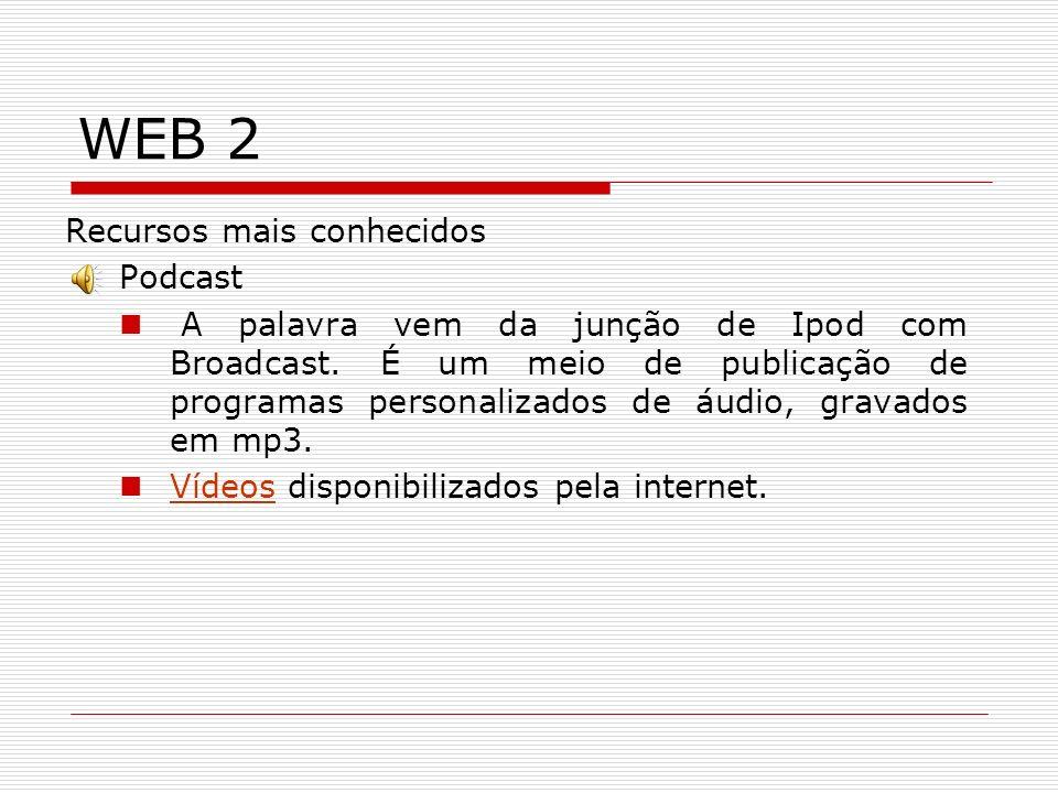 WEB 2 Recursos mais conhecidos Podcast