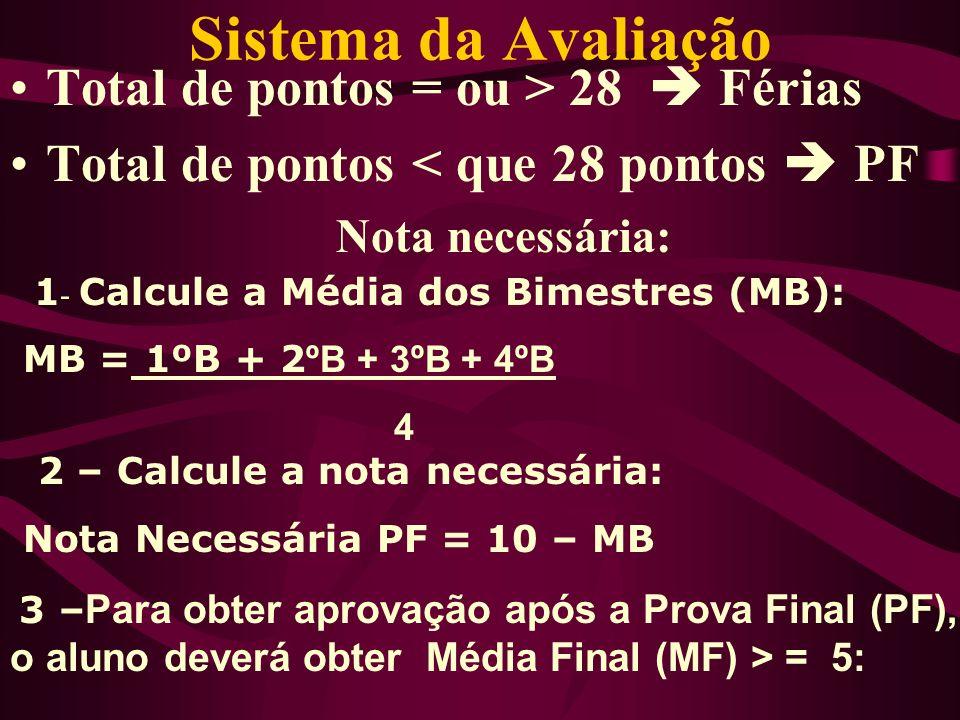 Sistema da Avaliação Total de pontos = ou > 28  Férias
