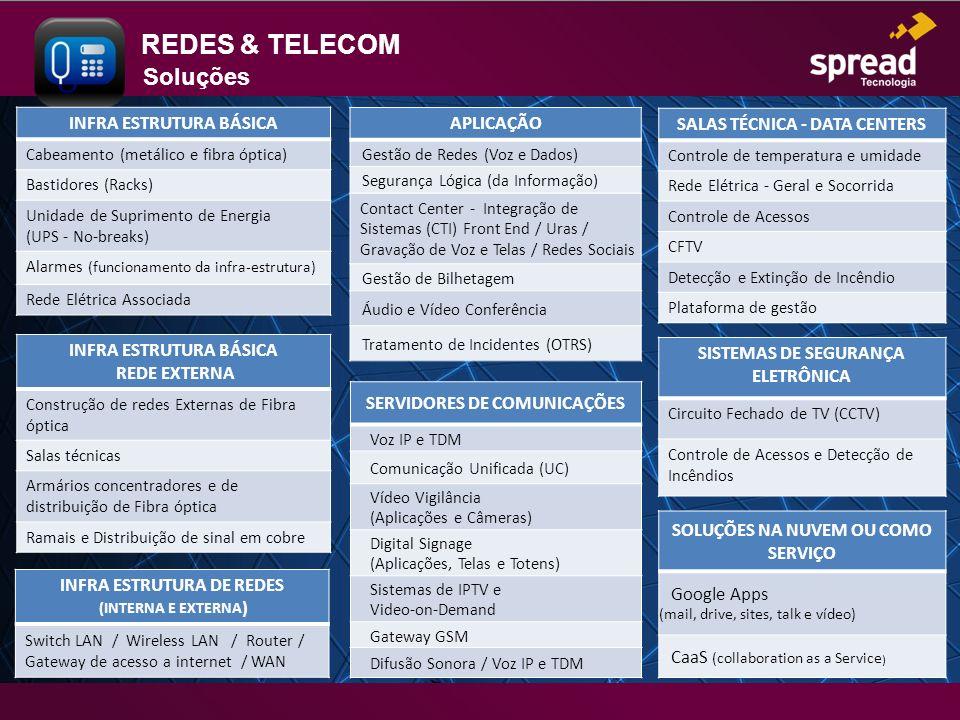 REDES & TELECOM Soluções APLICAÇÃO SALAS TÉCNICA - DATA CENTERS