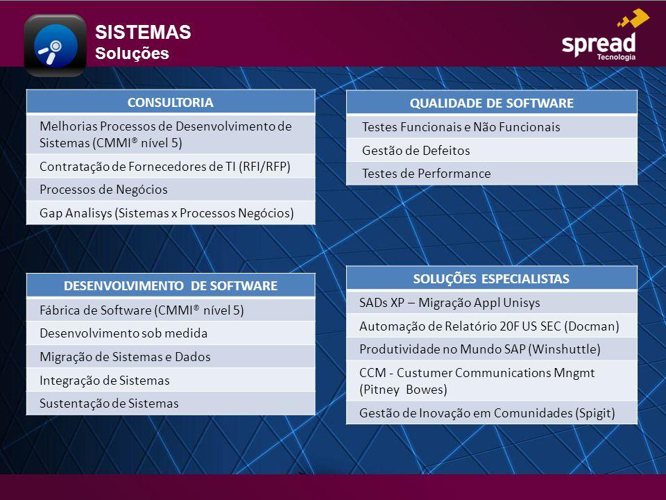 SOLUÇÕES ESPECIALISTAS DESENVOLVIMENTO DE SOFTWARE