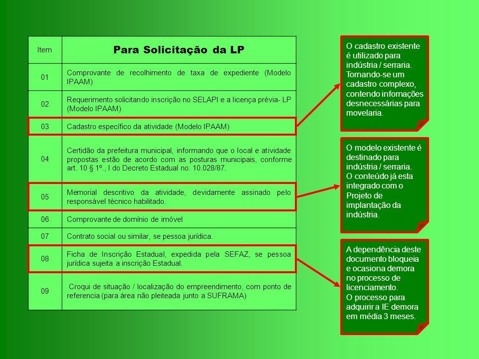 Item Para Solicitação da LP. 01. Comprovante de recolhimento de taxa de expediente (Modelo IPAAM)