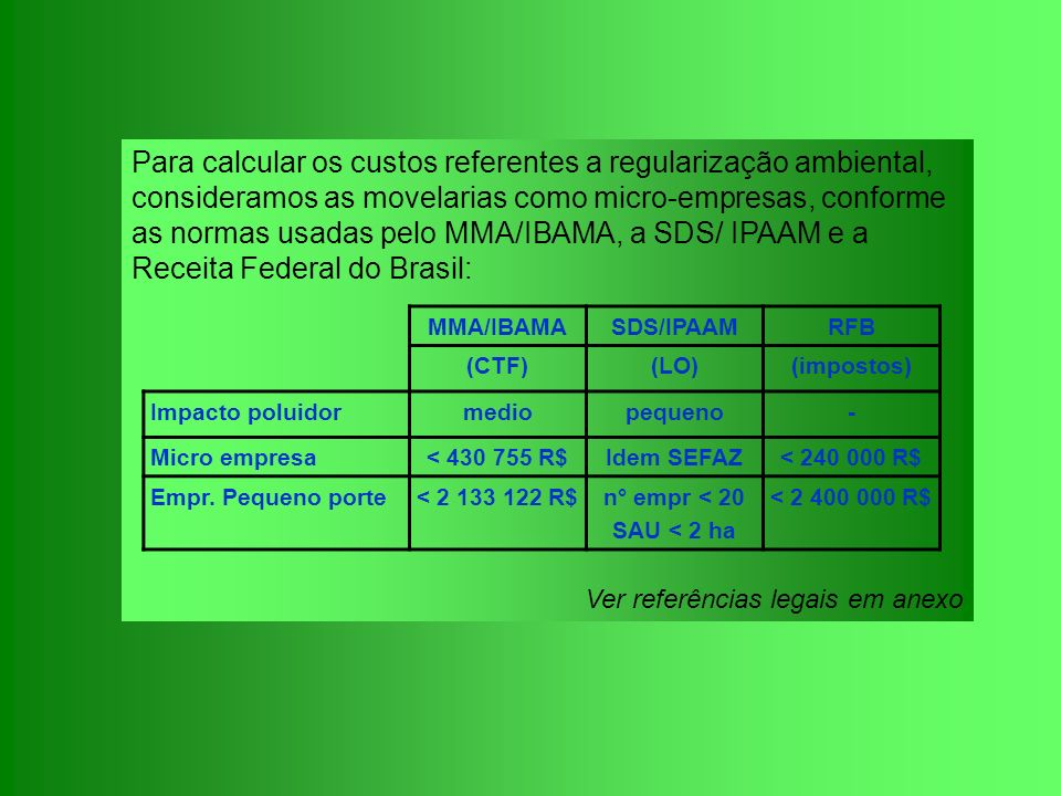 Para calcular os custos referentes a regularização ambiental, consideramos as movelarias como micro-empresas, conforme as normas usadas pelo MMA/IBAMA, a SDS/ IPAAM e a Receita Federal do Brasil:
