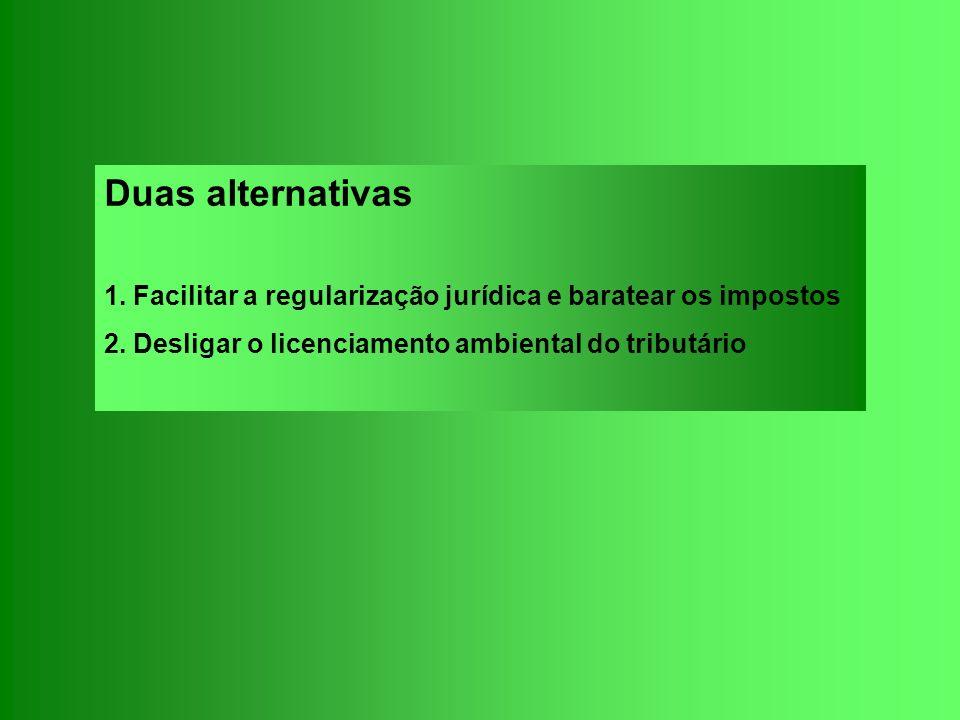 Duas alternativas 1. Facilitar a regularização jurídica e baratear os impostos.