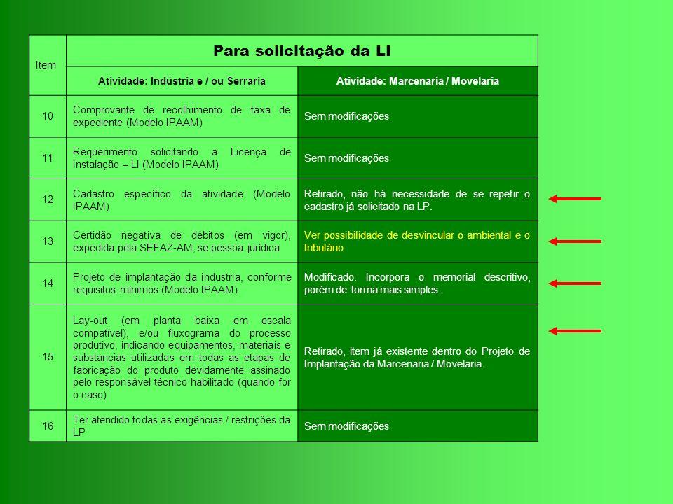 Atividade: Indústria e / ou Serraria Atividade: Marcenaria / Movelaria