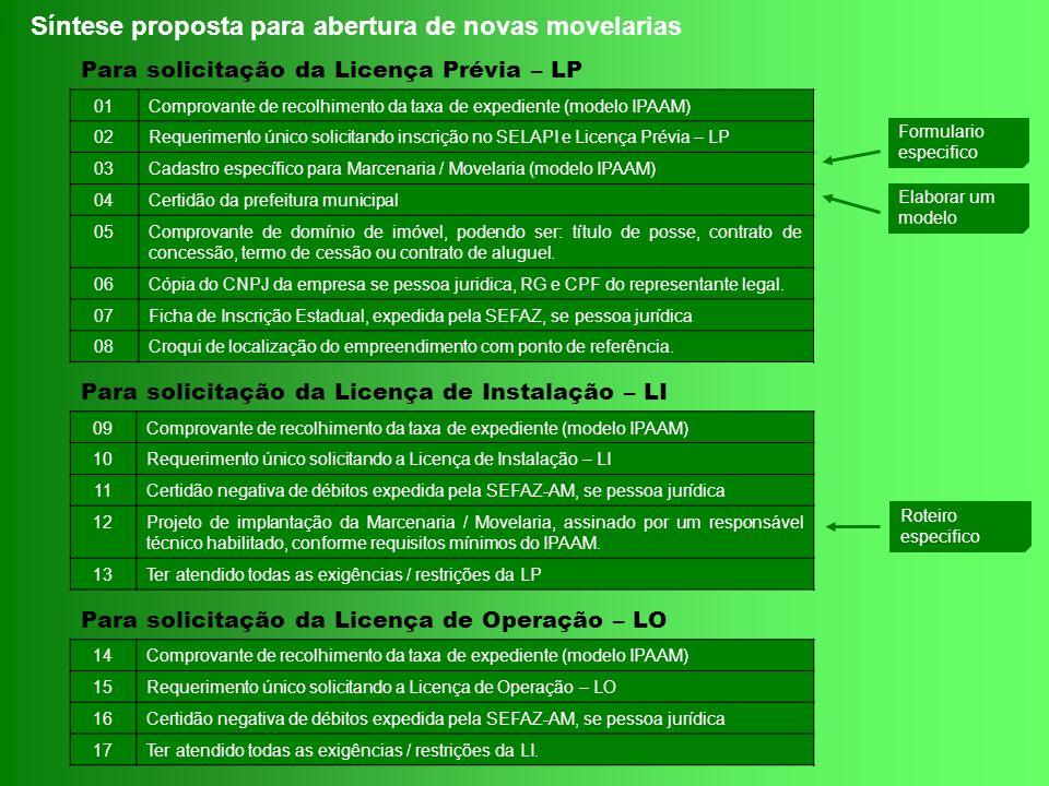 Síntese proposta para abertura de novas movelarias