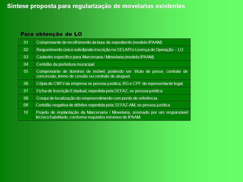 Síntese proposta para regularização de movelarias existentes