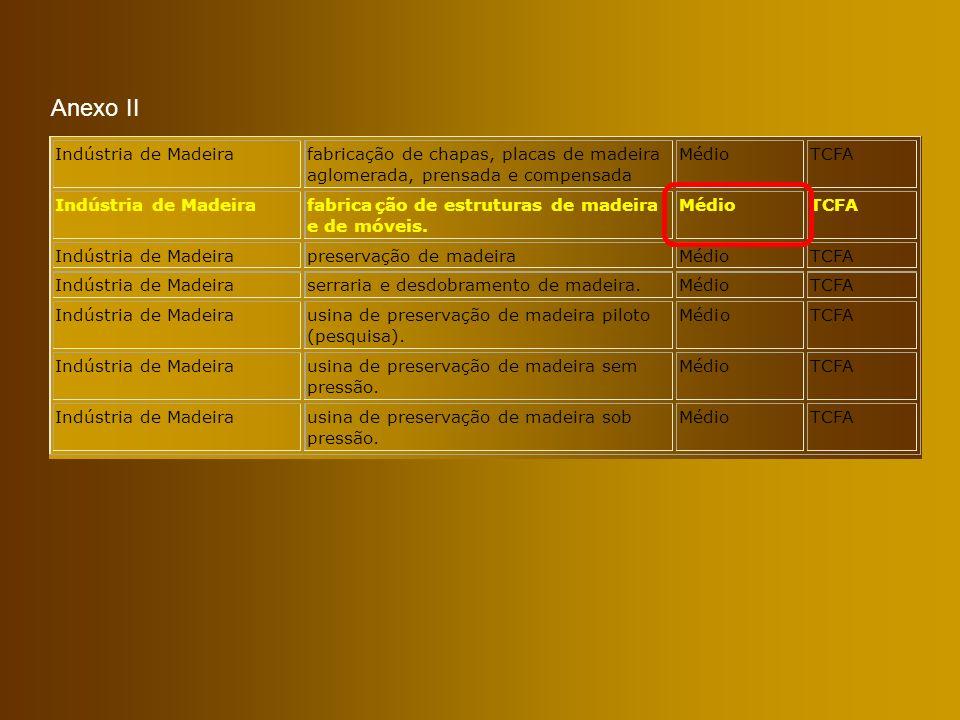 Anexo II Indústria de Madeira fabricação de chapas, placas de madeira
