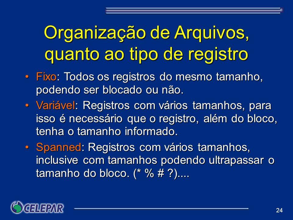 Organização de Arquivos, quanto ao tipo de registro