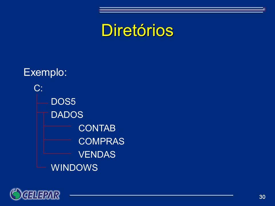 Diretórios Exemplo: C: DOS5 DADOS CONTAB COMPRAS VENDAS WINDOWS