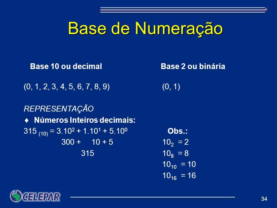 Base de Numeração a Base 10 ou decimal Base 2 ou binária se 10 ou decimal Base 2 ou binária.