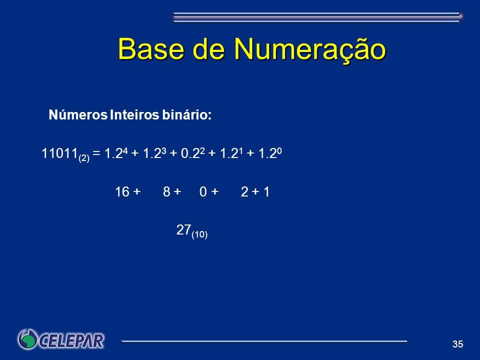 Base de Numeração aNúmeros Inteiros binário: