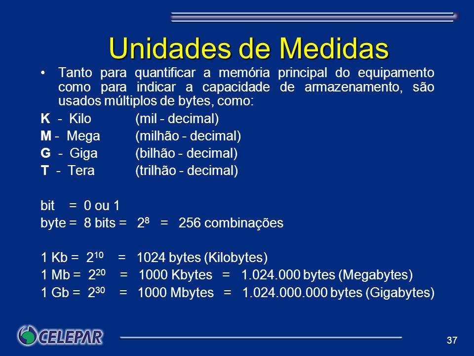 Unidades de Medidas