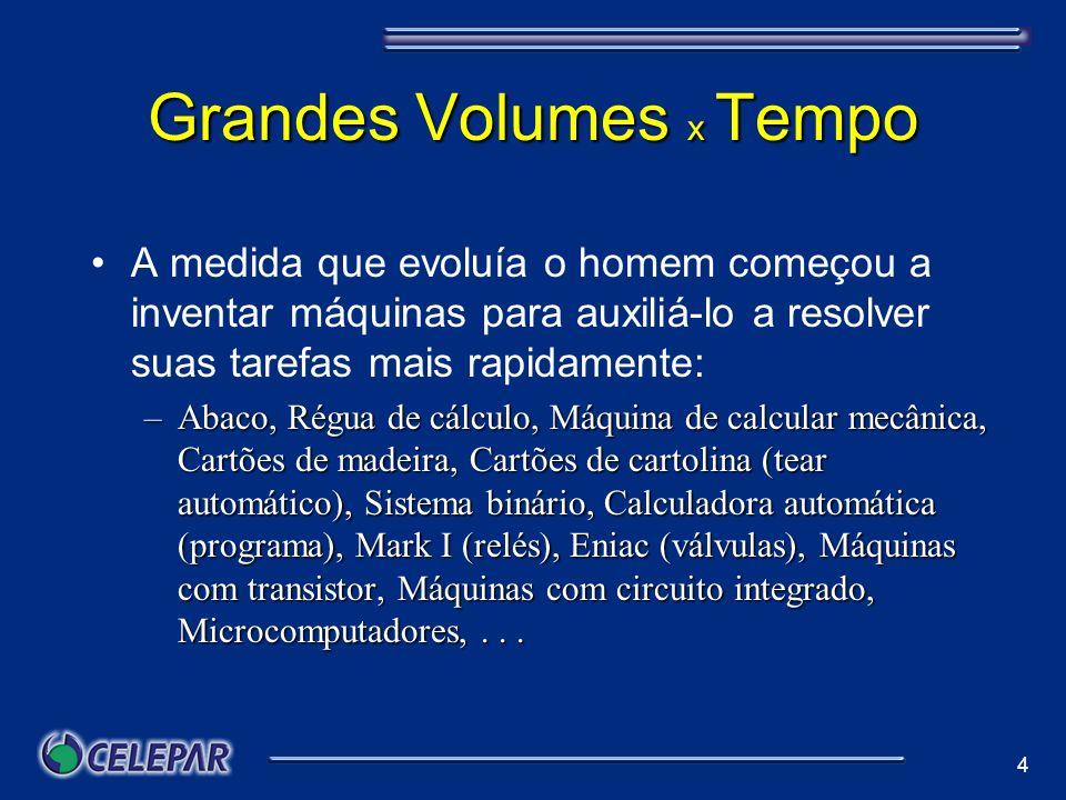 Grandes Volumes x Tempo