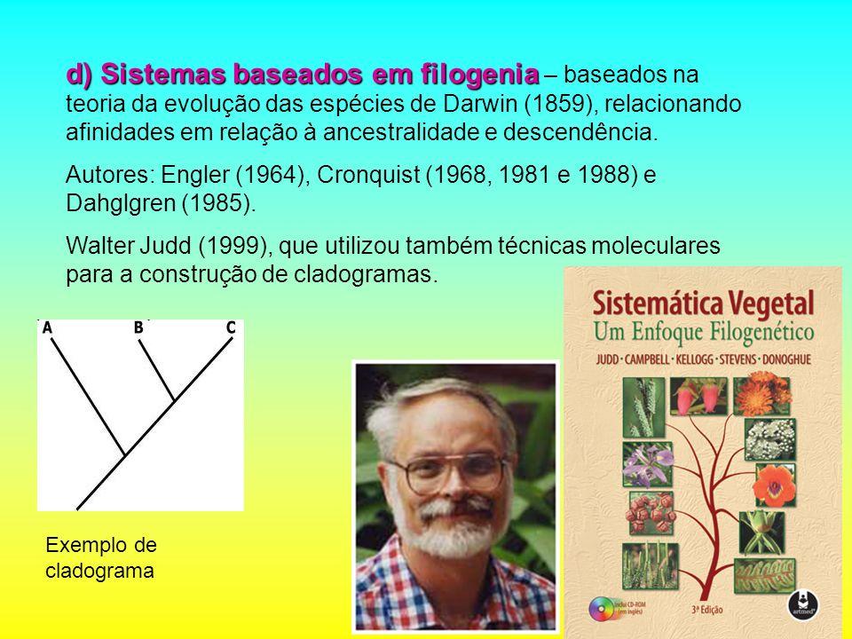 d) Sistemas baseados em filogenia – baseados na teoria da evolução das espécies de Darwin (1859), relacionando afinidades em relação à ancestralidade e descendência.
