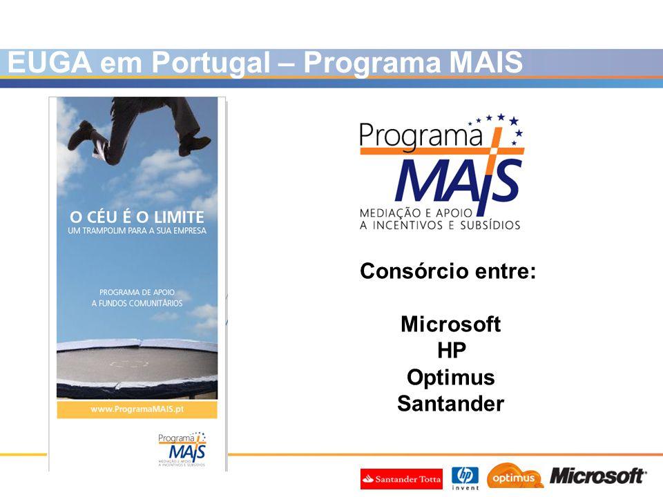 EUGA em Portugal – Programa MAIS