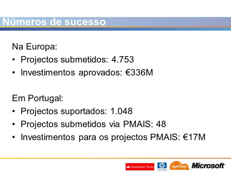 Números de sucesso Na Europa: Projectos submetidos: 4.753