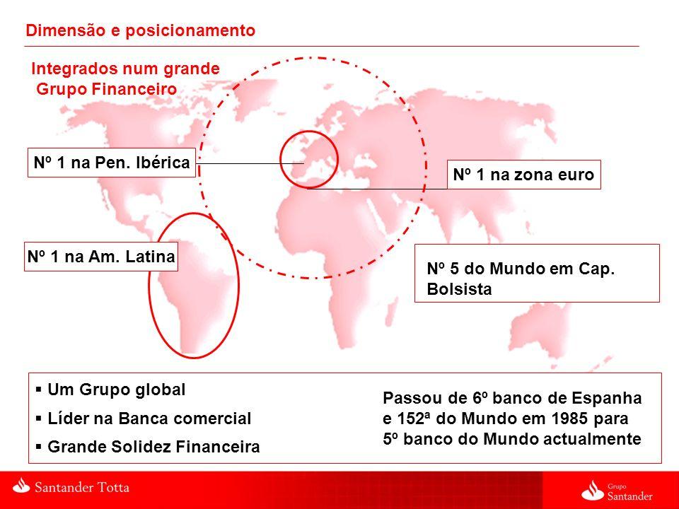 Nº 1 na Pen. Ibérica Nº 1 na zona euro Nº 1 na Am. Latina