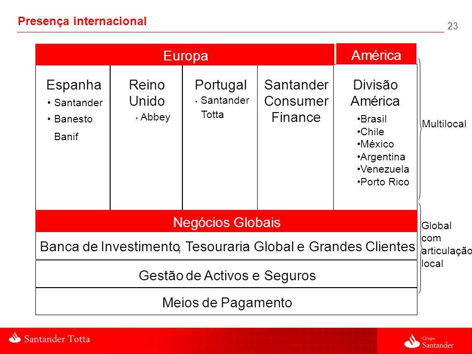 Global e Grandes Clientes