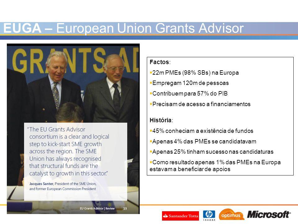 EUGA – European Union Grants Advisor