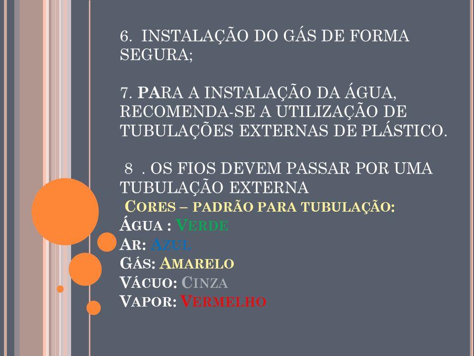 6. INSTALAÇÃO DO GÁS DE FORMA SEGURA; 7