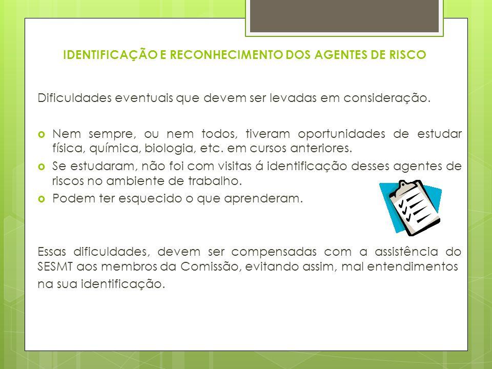 IDENTIFICAÇÃO E RECONHECIMENTO DOS AGENTES DE RISCO