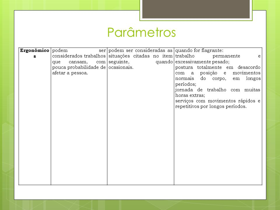 Parâmetros Ergonômicos