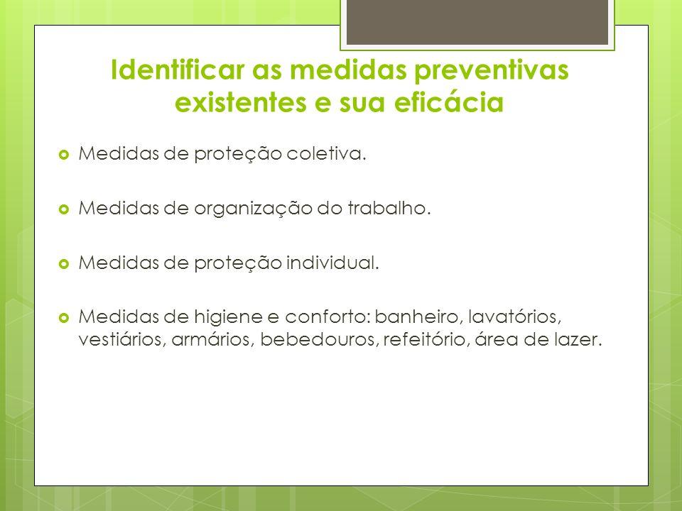 Identificar as medidas preventivas existentes e sua eficácia
