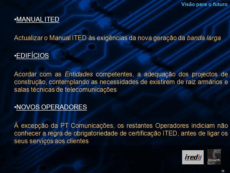 Actualizar o Manual ITED às exigências da nova geração da banda larga
