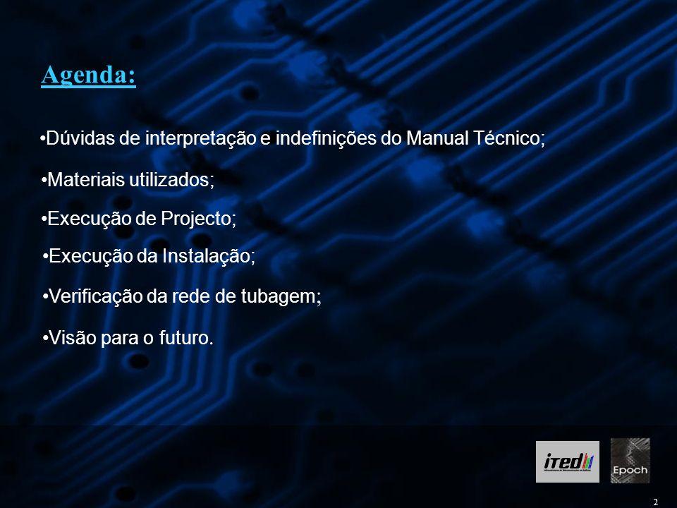Agenda: Dúvidas de interpretação e indefinições do Manual Técnico;