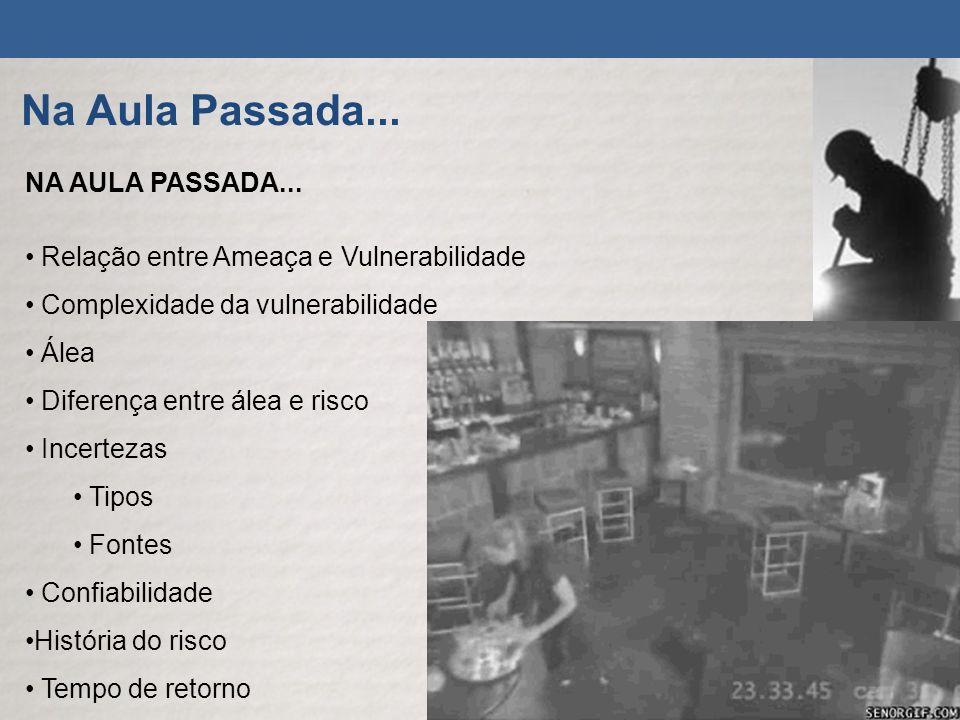 Na Aula Passada... NA AULA PASSADA...