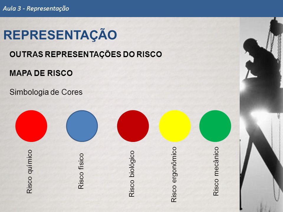 REPRESENTAÇÃO OUTRAS REPRESENTAÇÕES DO RISCO MAPA DE RISCO