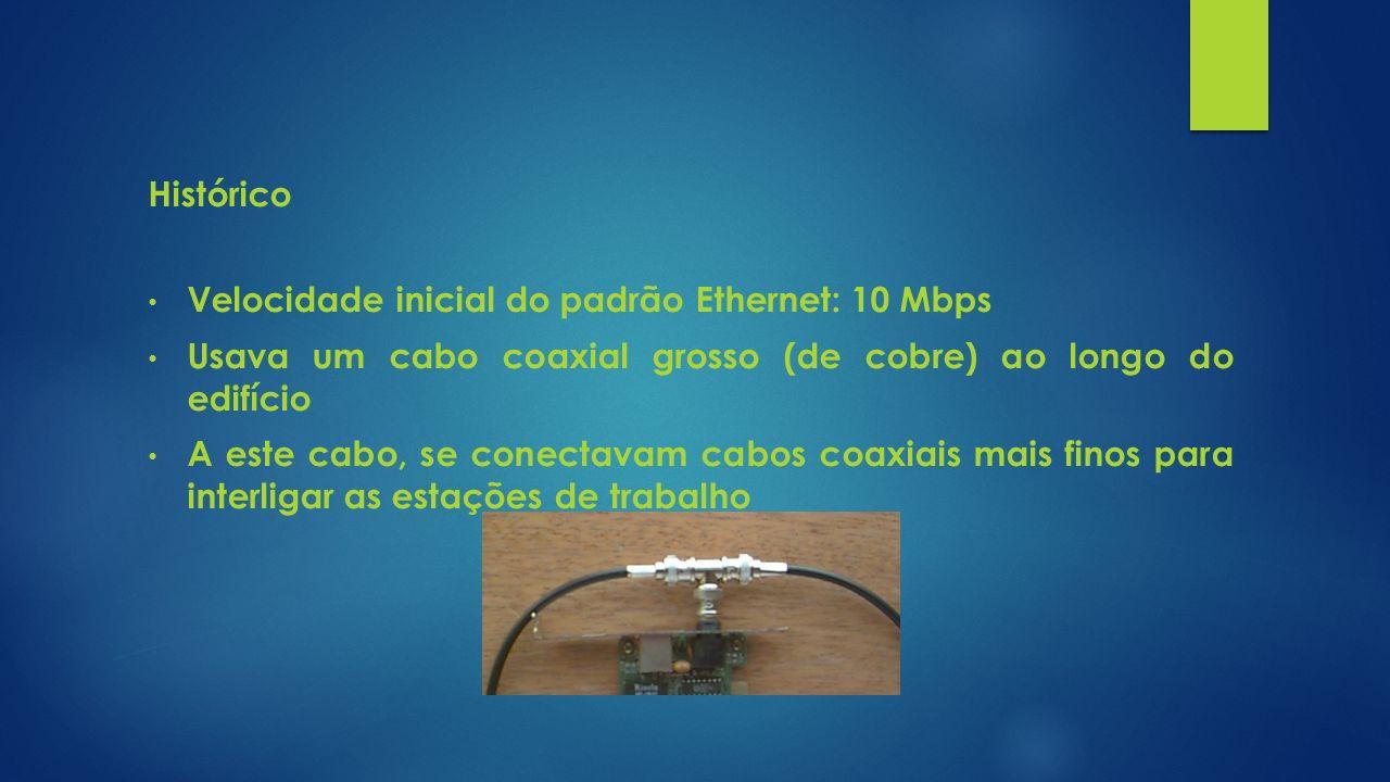 Histórico Velocidade inicial do padrão Ethernet: 10 Mbps. Usava um cabo coaxial grosso (de cobre) ao longo do edifício.