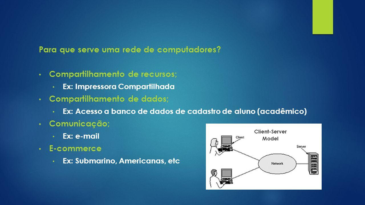 Para que serve uma rede de computadores Compartilhamento de recursos;