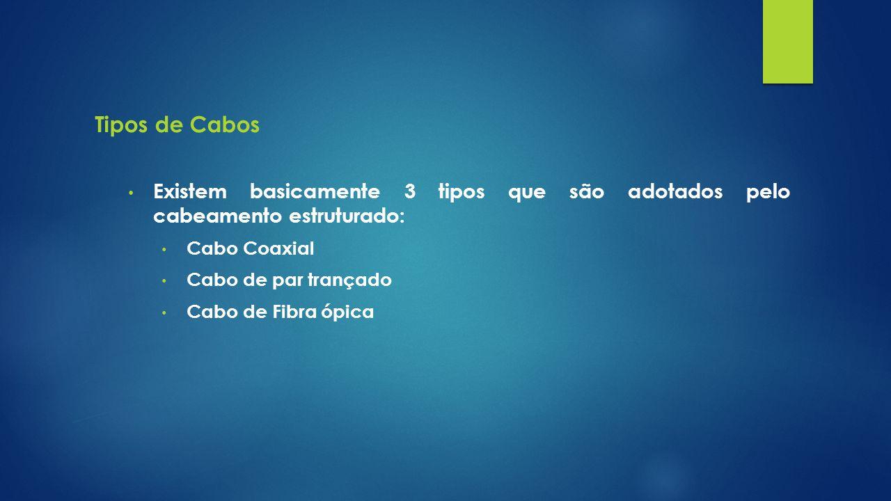 Tipos de Cabos Existem basicamente 3 tipos que são adotados pelo cabeamento estruturado: Cabo Coaxial.