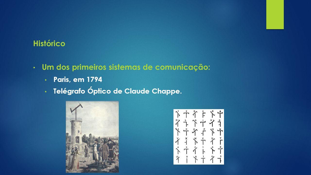 Um dos primeiros sistemas de comunicação: