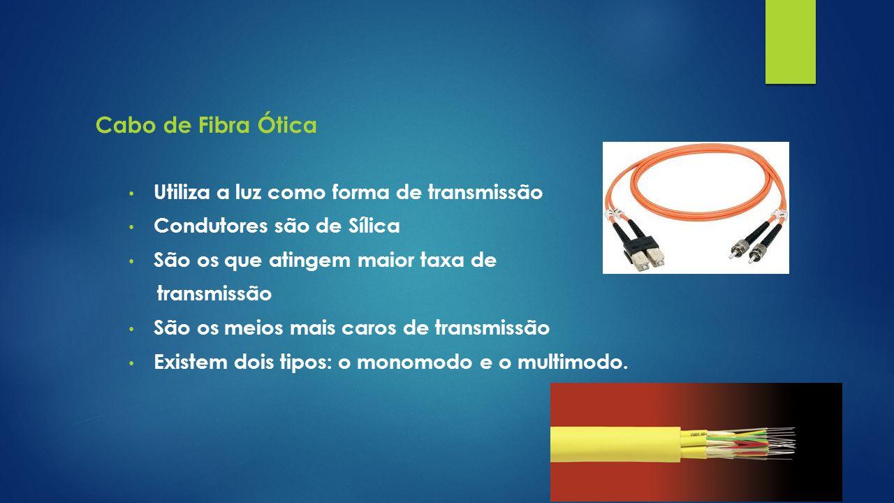 Cabo de Fibra Ótica Utiliza a luz como forma de transmissão