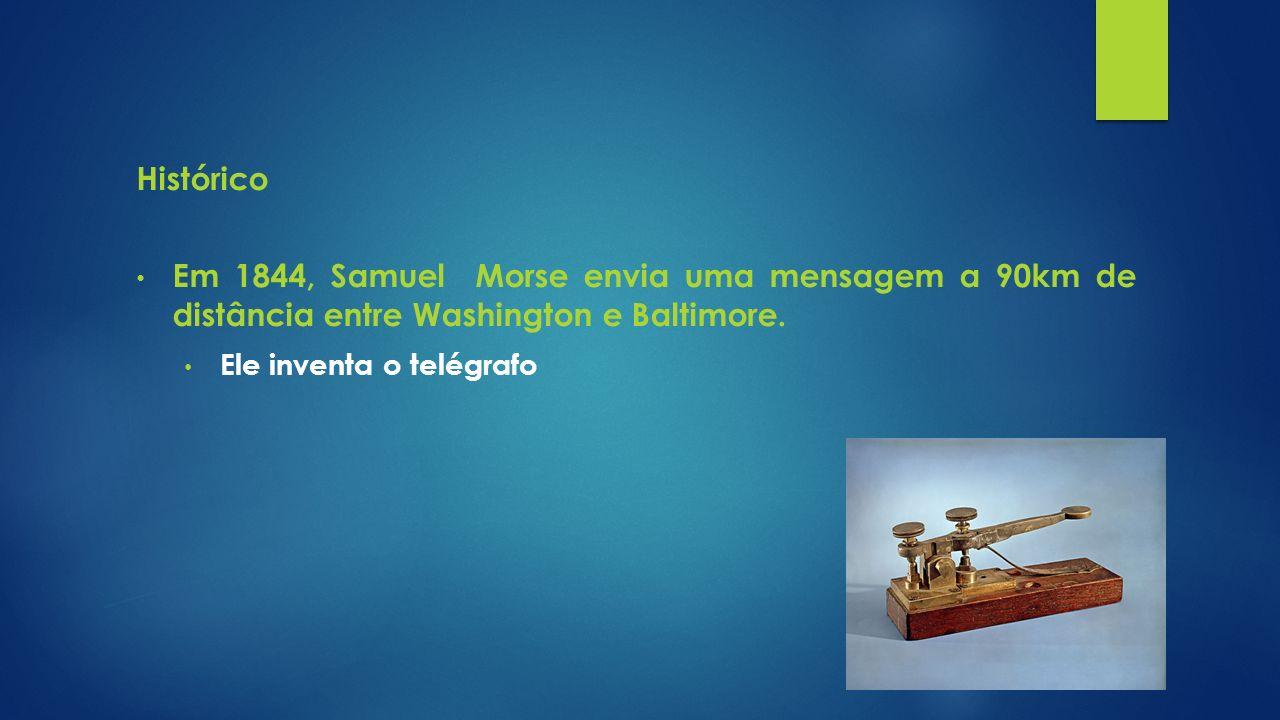 Histórico Em 1844, Samuel Morse envia uma mensagem a 90km de distância entre Washington e Baltimore.