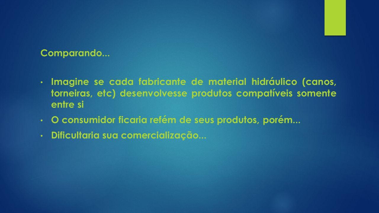 Comparando... Imagine se cada fabricante de material hidráulico (canos, torneiras, etc) desenvolvesse produtos compatíveis somente entre si.