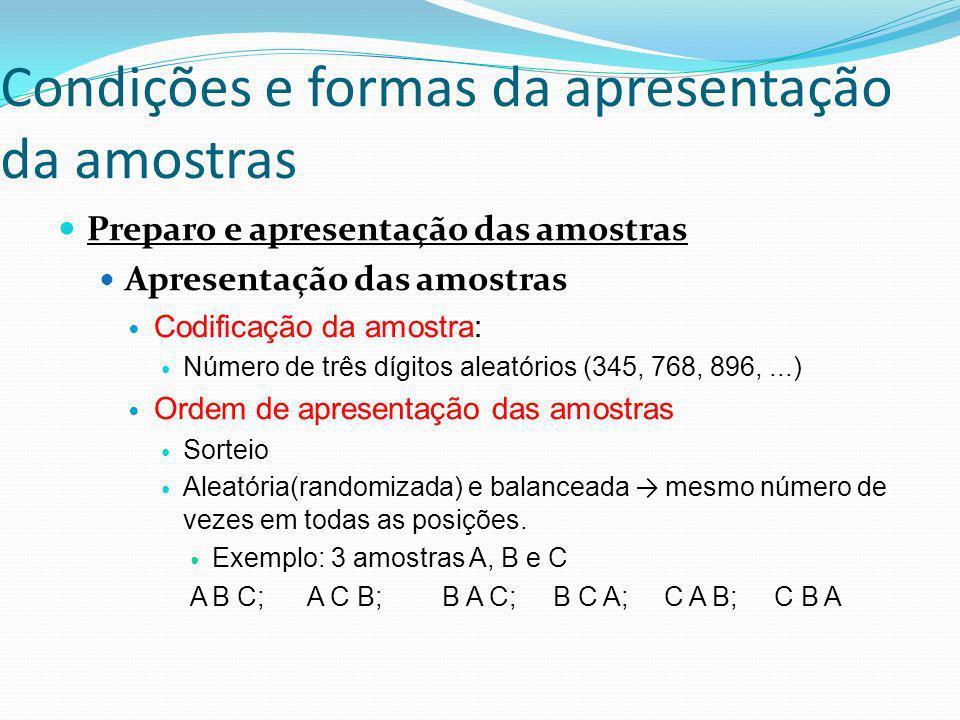 Condições e formas da apresentação da amostras