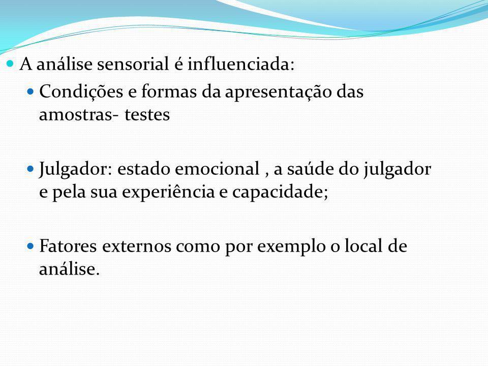 A análise sensorial é influenciada: