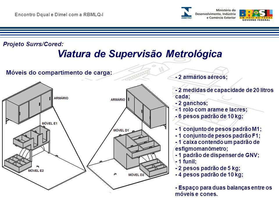 Viatura de Supervisão Metrológica Móveis do compartimento de carga: