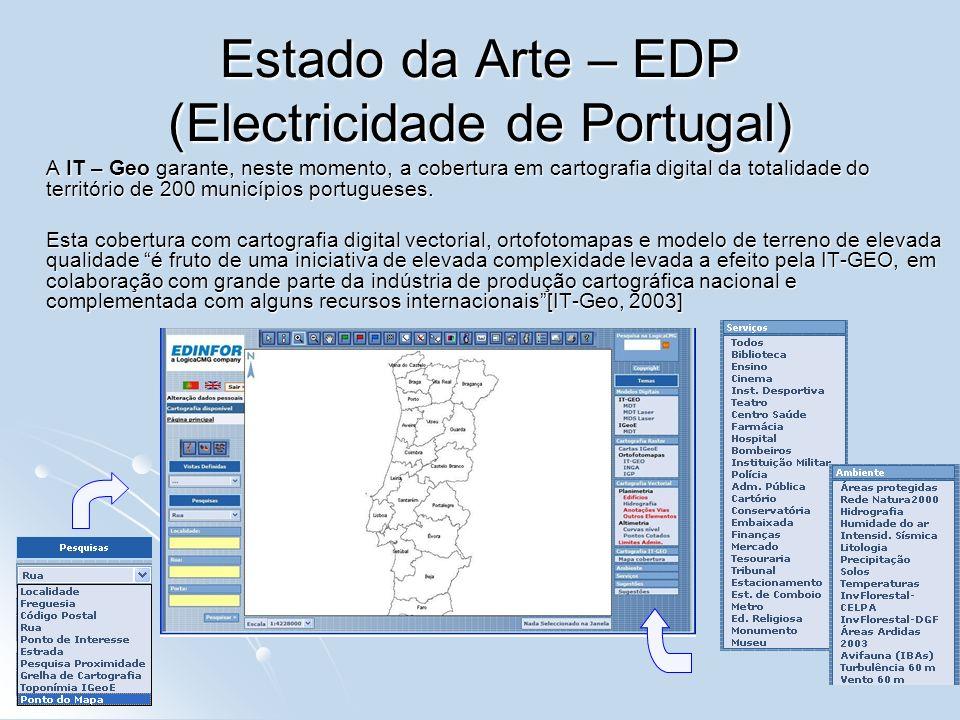 Estado da Arte – EDP (Electricidade de Portugal)