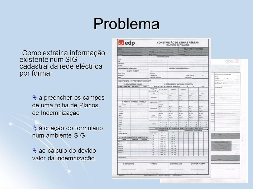 Problema Como extrair a informação existente num SIG cadastral da rede eléctrica por forma: