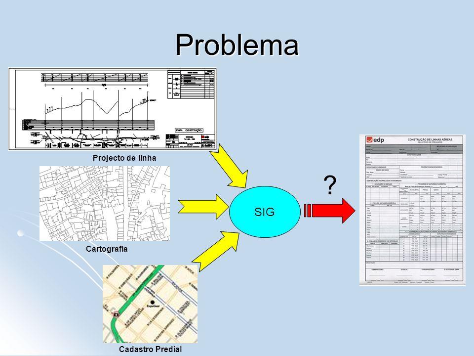 Problema Projecto de linha SIG Cartografia Cadastro Predial