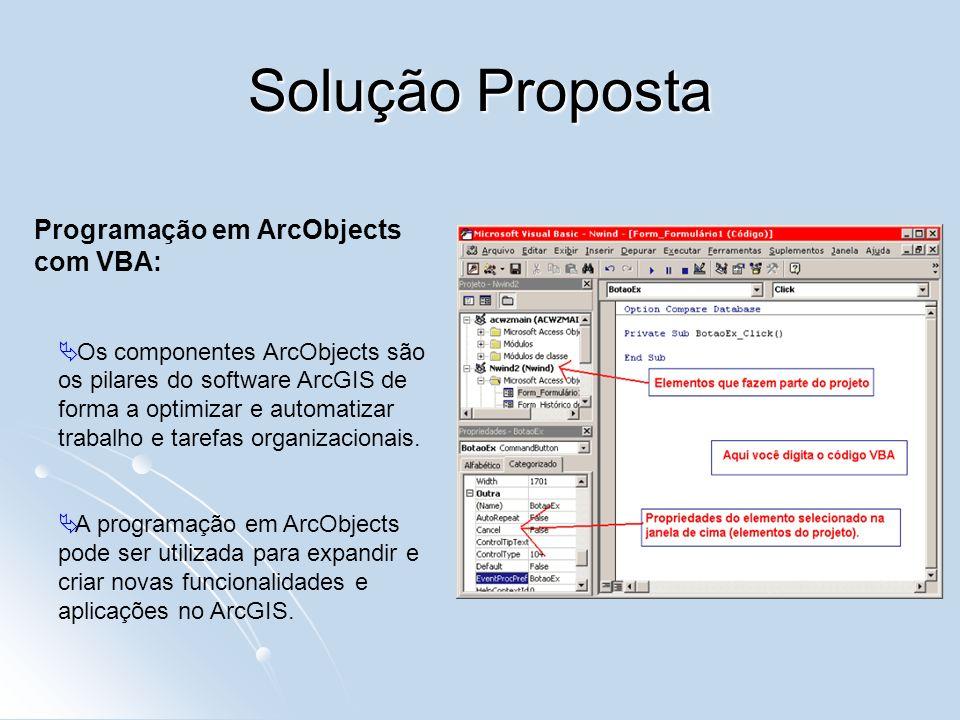 Solução Proposta Programação em ArcObjects com VBA: