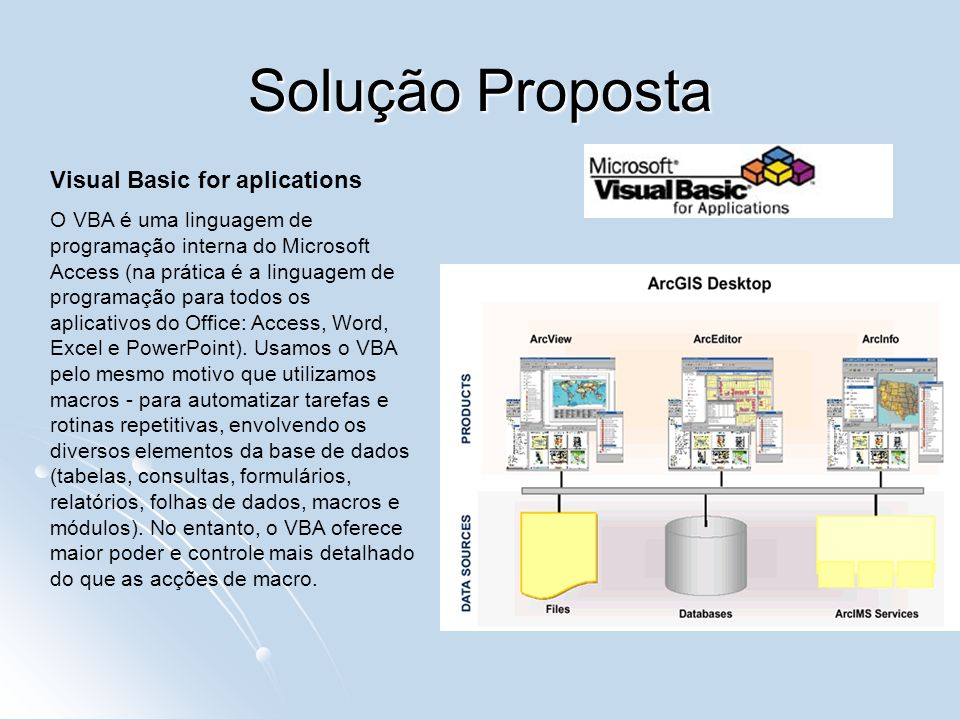 Solução Proposta Visual Basic for aplications
